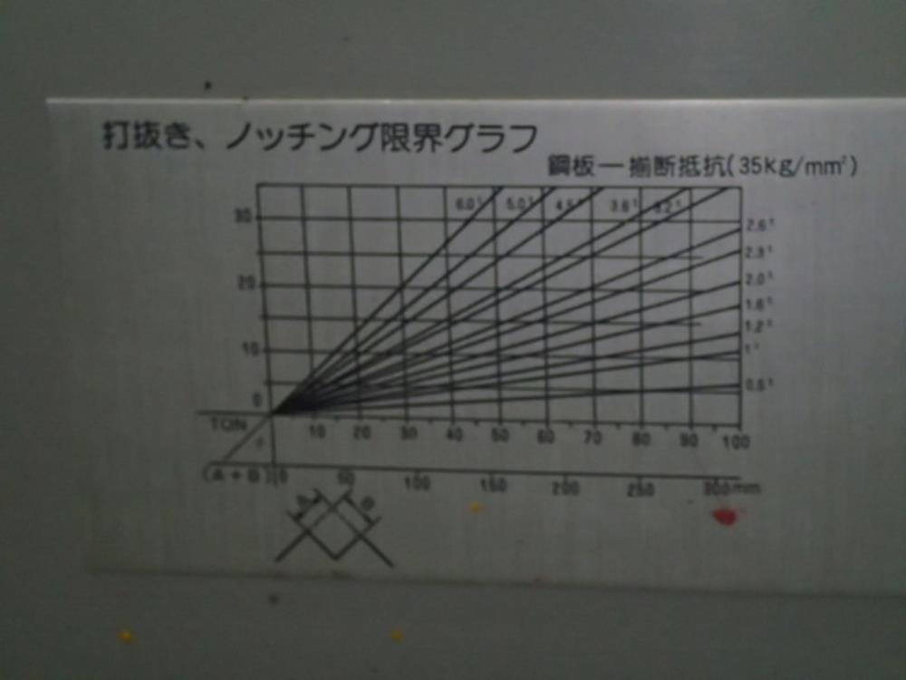 タケダ機械_UB-35A_ブレーキプレス